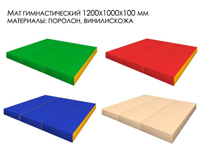 Мат гимнастический складной 1200x1000x100 Артикул: ДМФ-ЭЛК-14.78.01 Romana